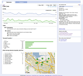 Google Local Web Dashboard for Small Business