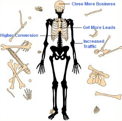 Business Blog SEO Skeleton